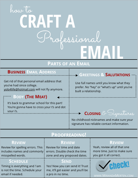 How to craft a professional email miranda merten craft a professional email infographic mirandamerten m4hsunfo